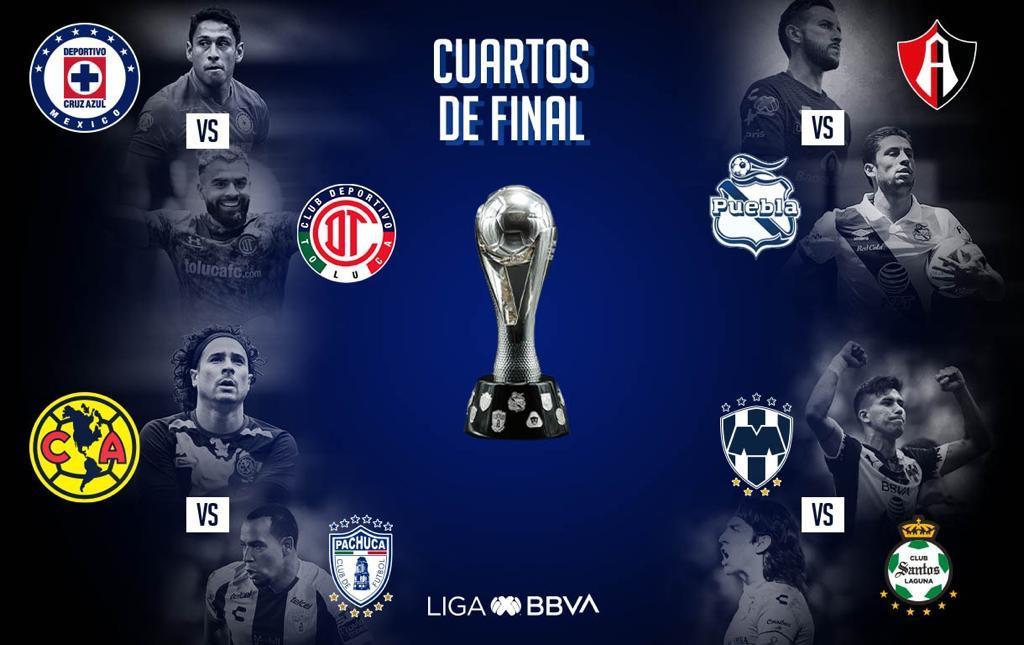 Así se jugarán los cuartos de final